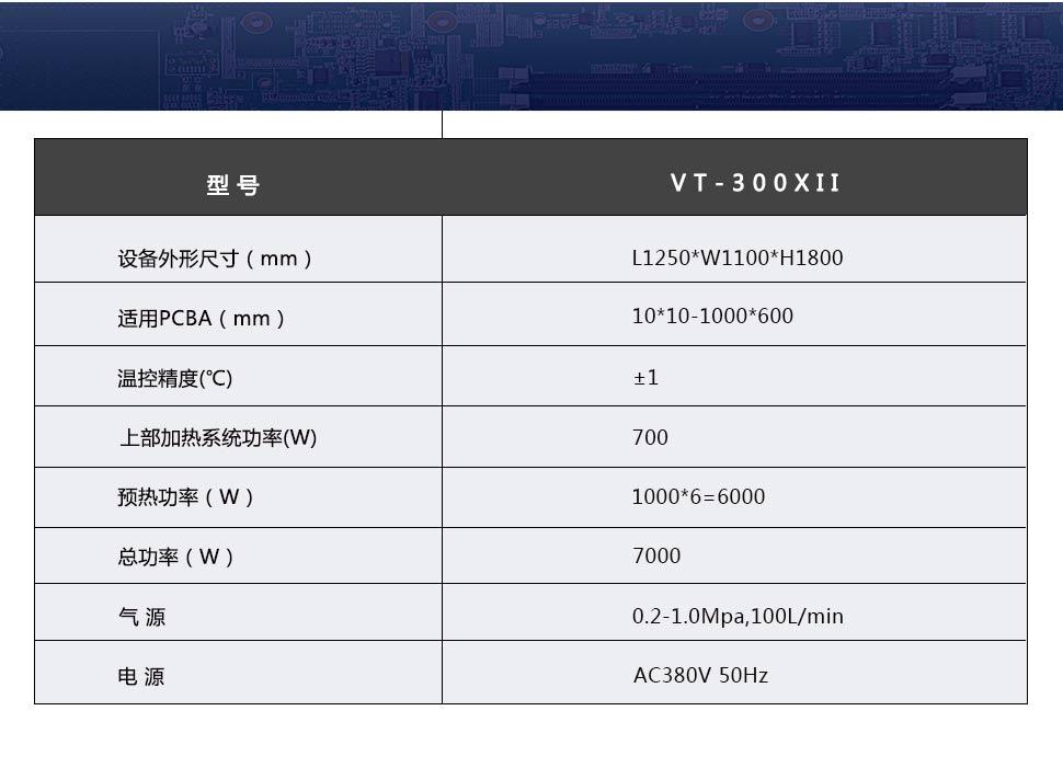 VT-300X产品参数
